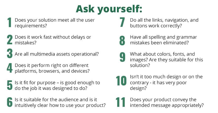 multimedia testing checklist